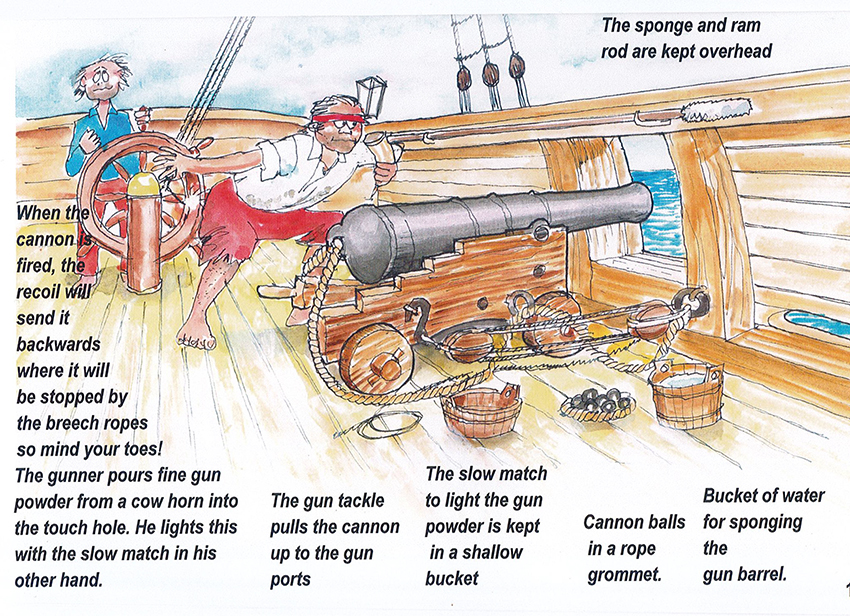 This is from a book I wrote for my grandchildren, 'The Pirates of Patonga' which shows how a cannon is fired. The lone gunner is shown here for clarity, it would actually need six to eight to man this gun